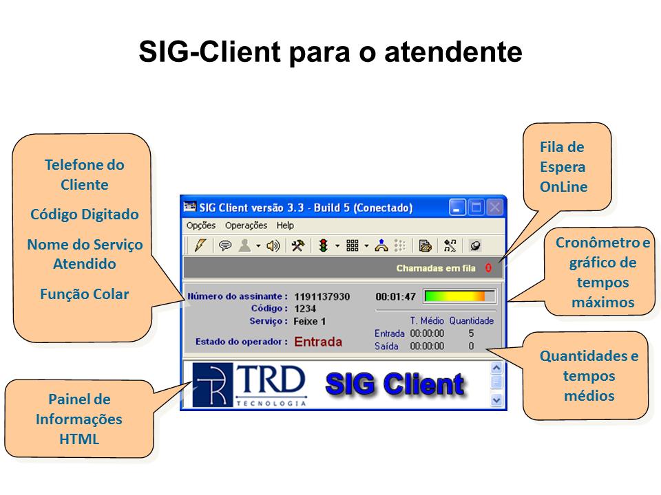 DigiCall - SIG-Client