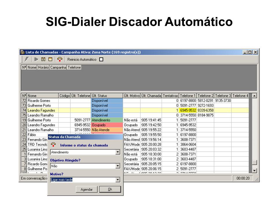 DigiCall - SIG-Dialer