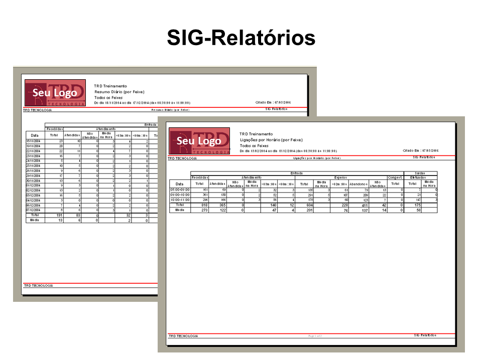 DigiCall - SIG-Relatorios - exemplos