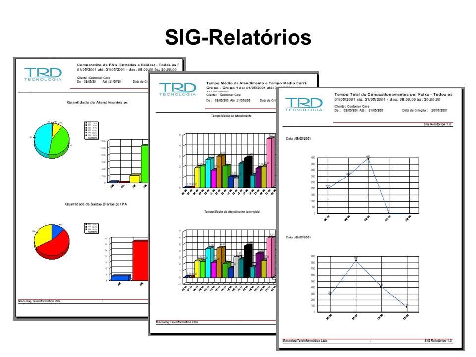 DigiCall - SIG-Relatorios - exemplos2
